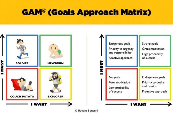 GAM_MultiOlistica_Training_Communication_Events