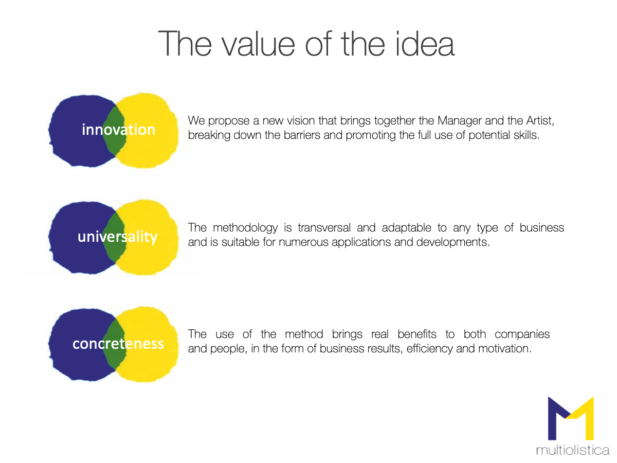The_Value_of_the_Idea_MultiOlistica